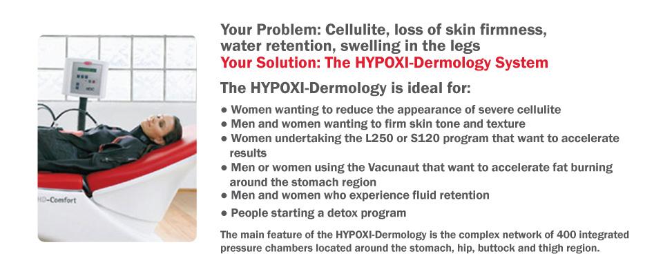 HYPOXI-DERMOLOGY